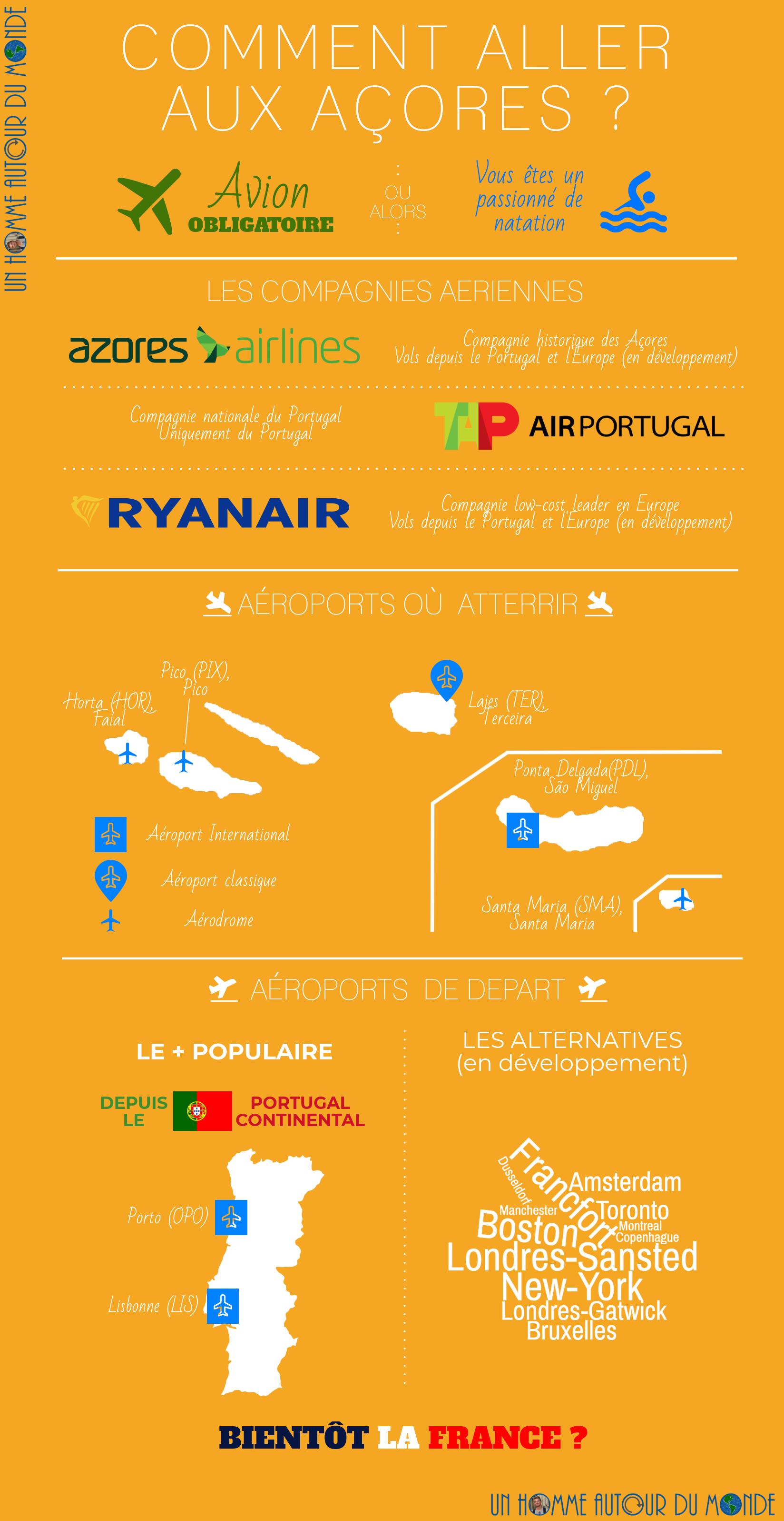 Infographie : Comment aller aux Açores ?